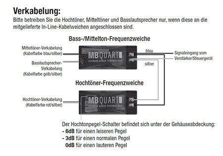 Wunderbar 3 Wege Kabelfarbe Zeitgenössisch - Elektrische ...