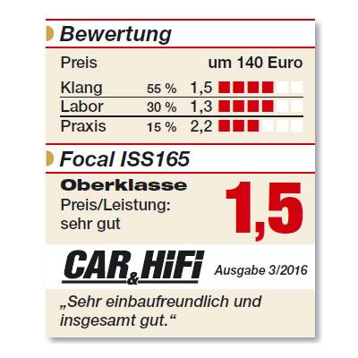 Bewertung-focal-ISS-165