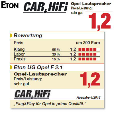 Eton-UP-Opel-F-2-1-Bewertung