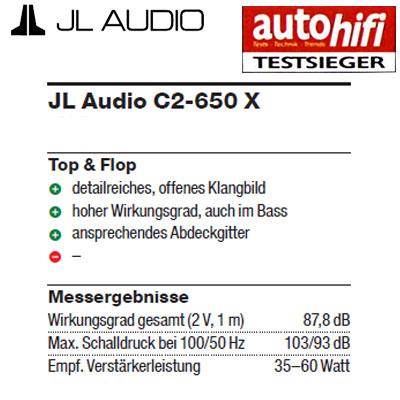 JL-Audio-C2-650x-Testsieg-Bewertung