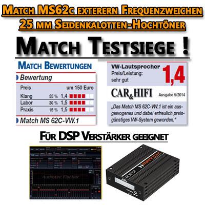 Match-MS62C-Test-Beurteilung