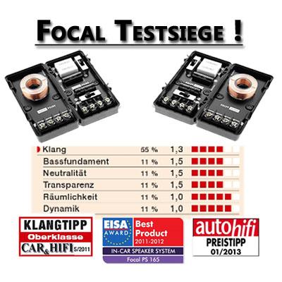 focal-165ps-Testsieg-Bewertung