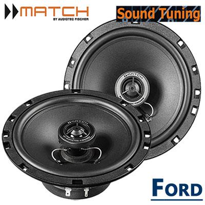 Ford-Kuga-Türlautsprecher-für-die-vorderen-Einbauplätze